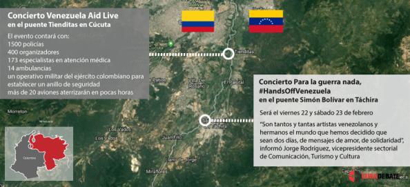 conciertos-frontera-venezuela-colombia